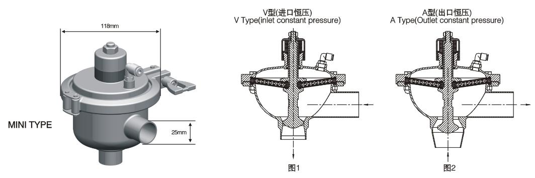 Constant Pressure Modulating 2 จำหน่าย Constant Pressure Modulating Valve