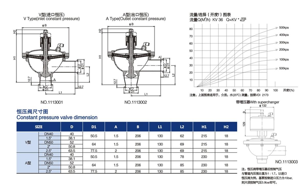 Constant Pressure Modulating 3 จำหน่าย Constant Pressure Modulating Valve