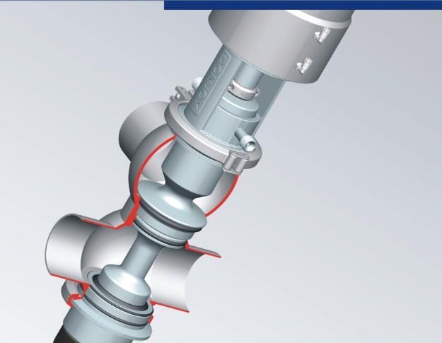 Double seat valves 3 จำหน่าย Double seat valves/Mixproof valve
