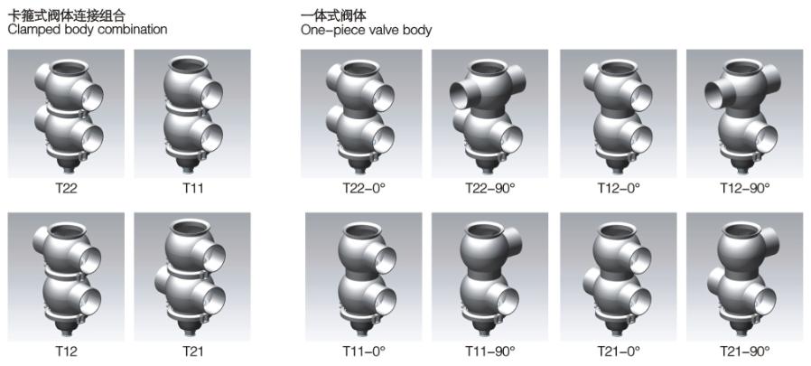 Double seat valves 5 จำหน่าย Double seat valves/Mixproof valve