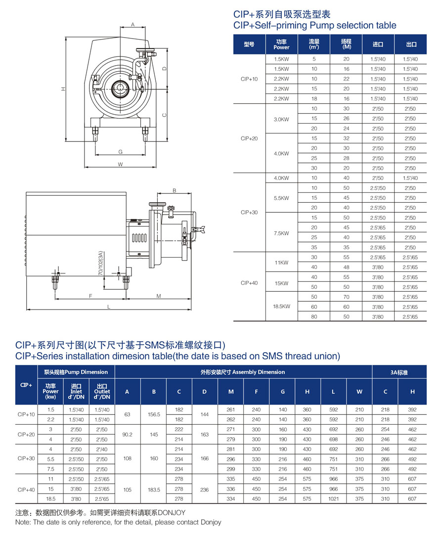 Self Priming Pump CIP+ 4 Self Priming Pump CIP+