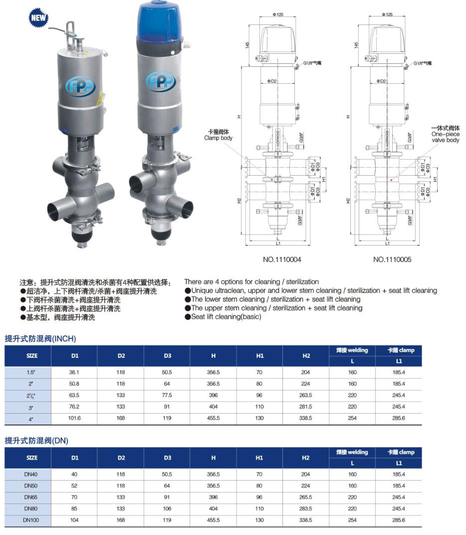 Double seat valves 6 จำหน่าย Double seat valves/Mixproof valve