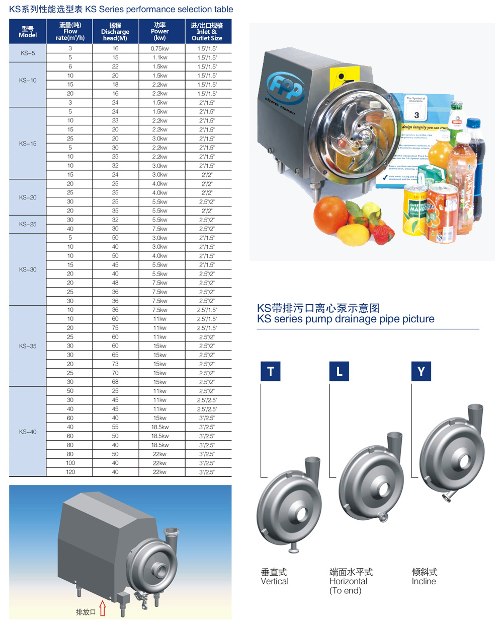 Page 24 4 Centrifugal Pump+drainage valve